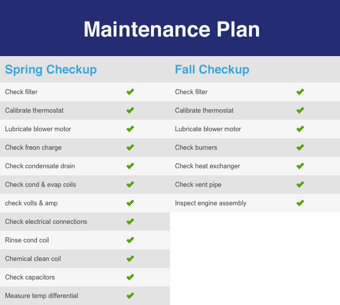 maintenance-plan